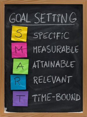 goal setting in financial planning