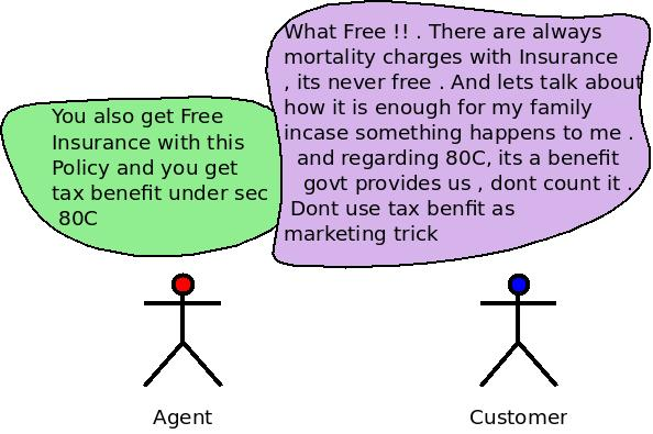 Free Life insurance cover and tax benefit , tricks used by agents for misselling the financial products
