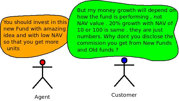 Low NAV of NFO misselling by agents