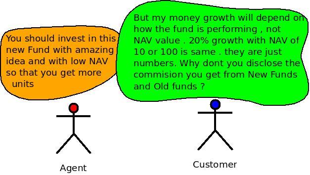 Mutual funds NAV does not matter