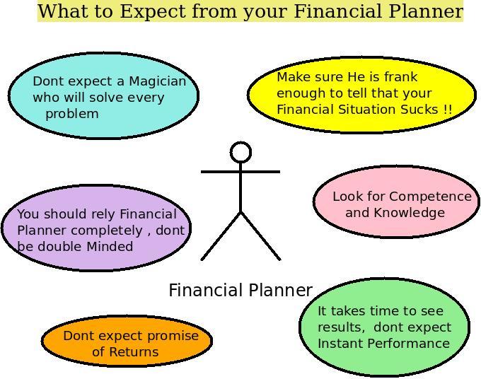 Jacksonville Florida Financial Planner