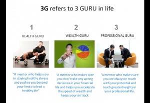3G Theory- A must read for all investors