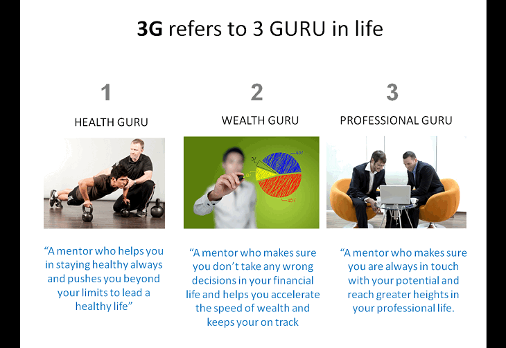 3G theory