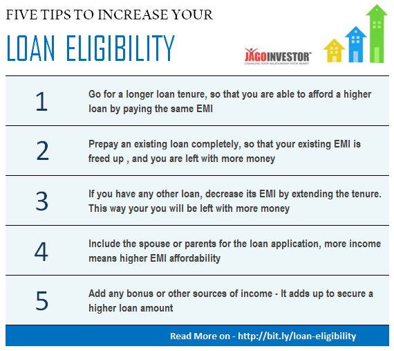 Tips to increase your loan eligibility