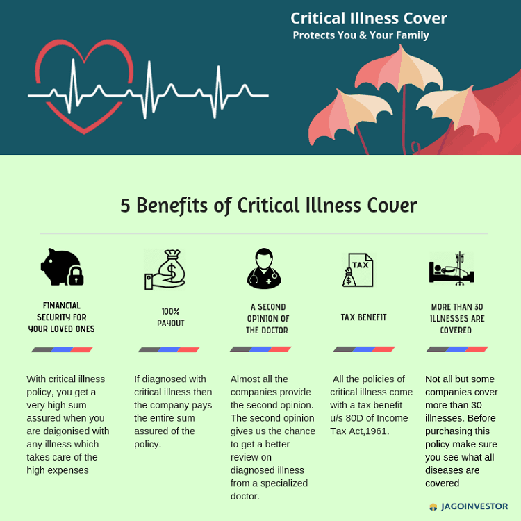 here are the benefits of critical illness cover