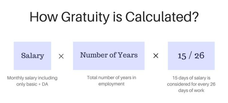 Gratuity formula