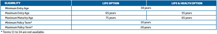 Eligibility criteria of HDFC SL Youngstar Super Premium Policy