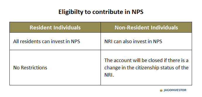 able-showing-who-is-eligible-to-invest-NPS