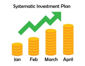 SIP - Systematic Investment Plan