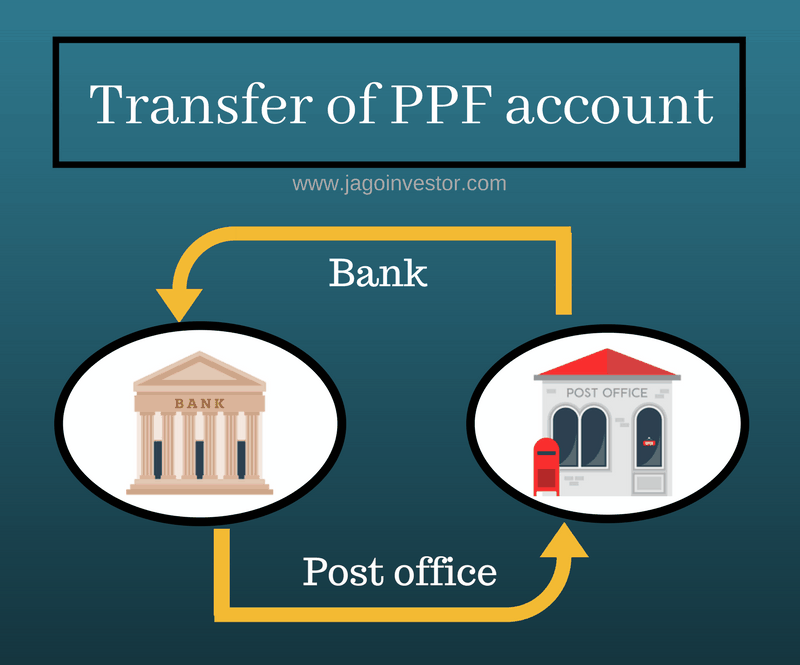 Transfer-of-PPF-account