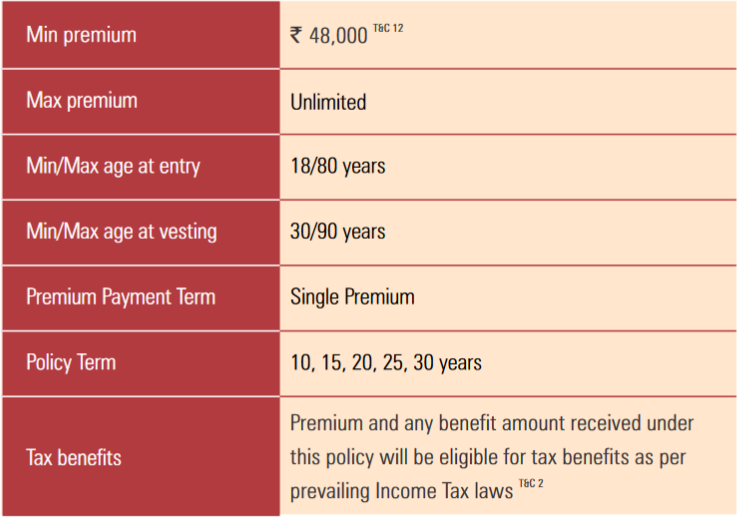 Eligibility criteria of the ICICI Pru Easy Retirement single premium Policy