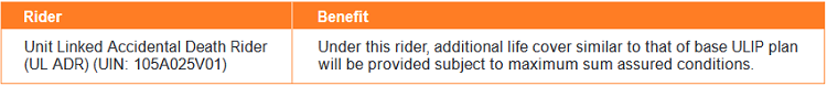 Rider Benefit of the policy