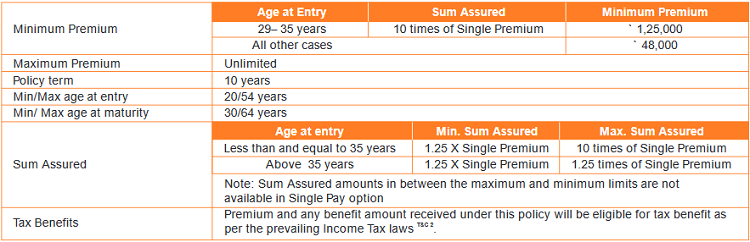 one pay eligibility conditions of the policy