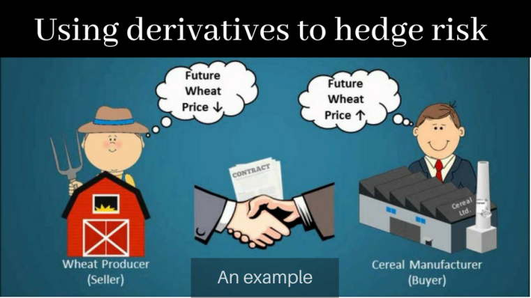 Using derivatives to hedge risk