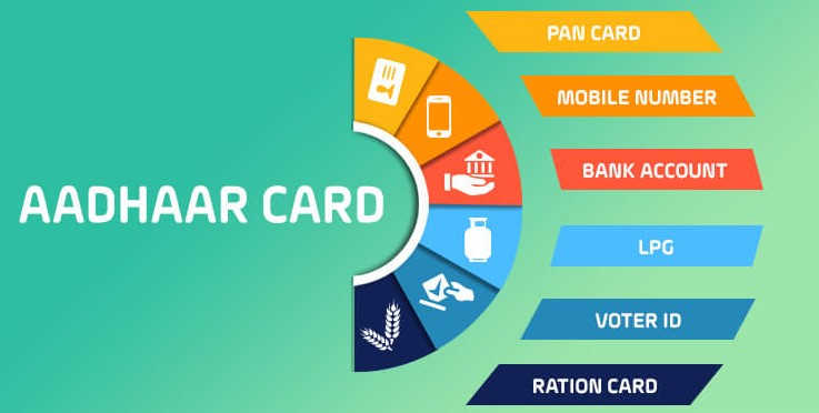 Is Aadhaar Card Mandatory for Pan Card, Bank Account and ...