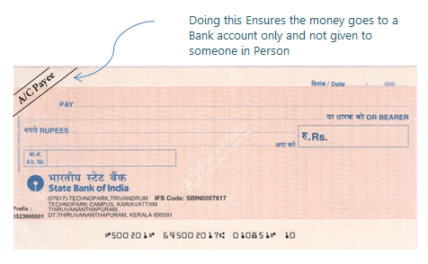 What are the different types of cheques