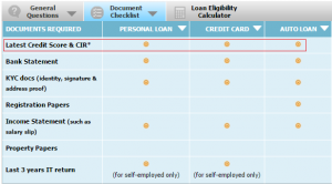 6 facts to know before you apply for credit card in India