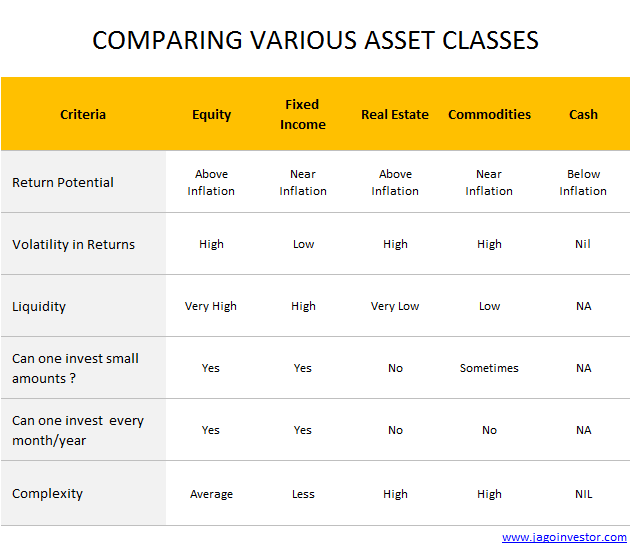 asset classes Our multi-asset class strategies (macs) extend acadian's systematic investment  approach across multiple markets exploiting pricing inefficiencies across and.