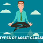 5 Asset Classes Explained – A simple guide for beginner Investors