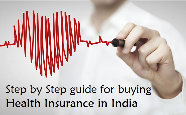 buy health insurance in india