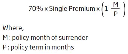 Calculation of surrender value on single premium