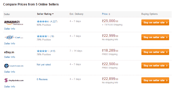 compare prices online on junglee