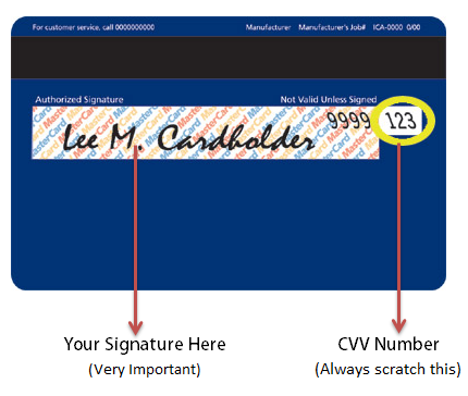 Credit Card signature and CVV