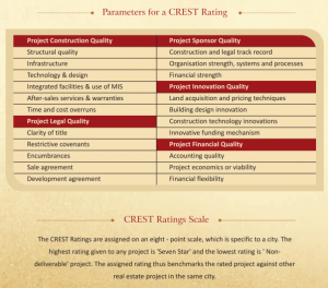 Crisil Real Estate Star Ratings (Crest) – Something which can help Real estate Investors