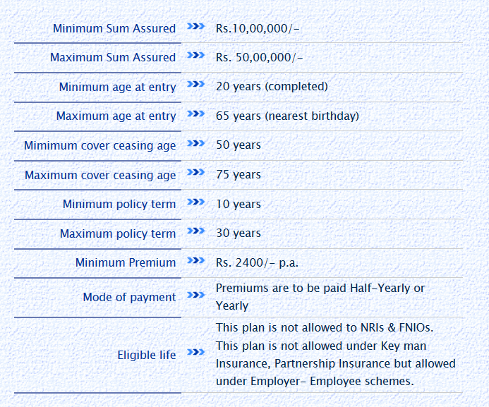 Eligibility criteria of LIC Cancer Cover Policy
