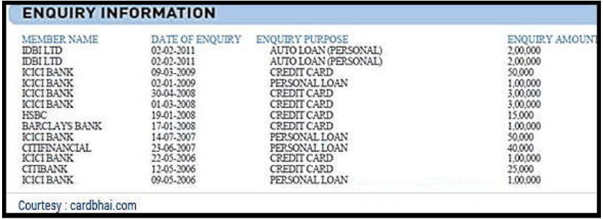 enquiry in credit report