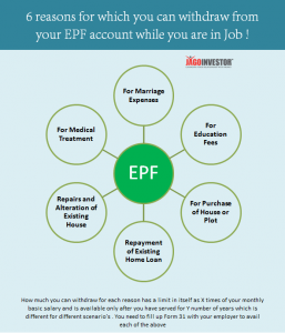 6 reasons for which you can withdraw from your EPF – like Buying House, Medical treatment, Marriage etc !
