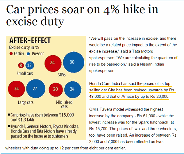 excise duty on cars