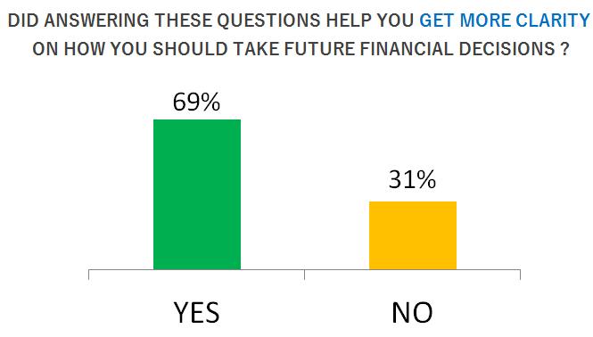 financial framework