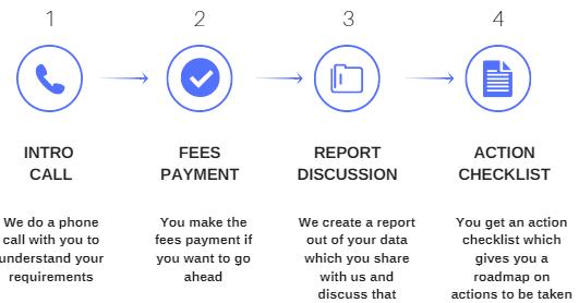 financial-planning-process-jagoinvestor