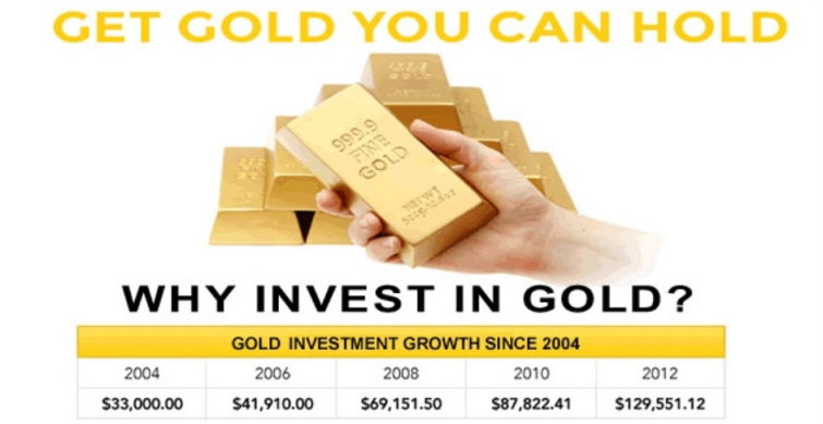 Is gold a good investment option today