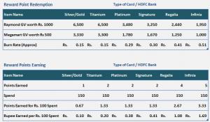 Credit Card Reward Points & Cash Back Comparison – Unearthed