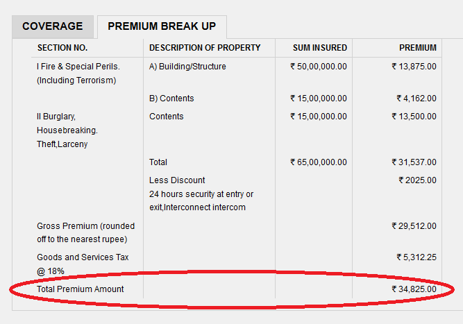 HDFC ERGO Home Insurance Policy Premium details