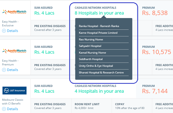 Network hospitals in a health insurance policy