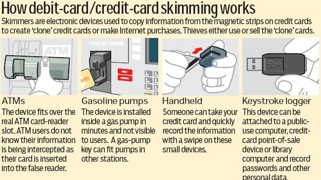 how debit and credit card skimming work