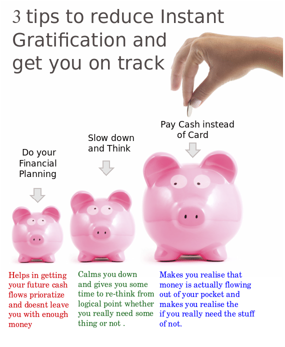 Instant Gratification in Personal Finance
