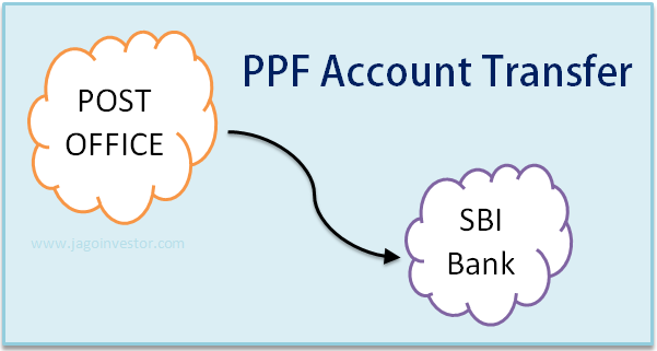 Transfer PPF account from Post Office to SBI Bank