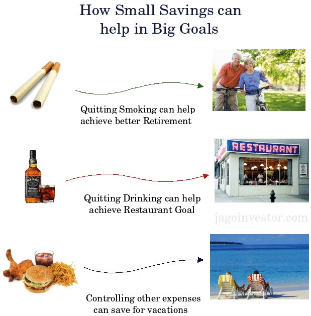 Small savings can create wealth