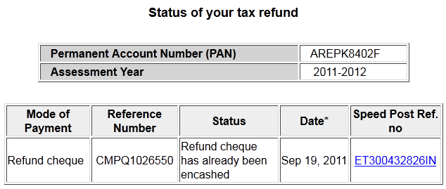 income tax refund encashed status