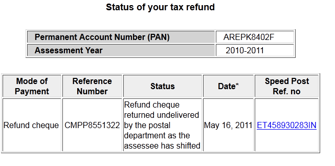 income tax refund wrong address status