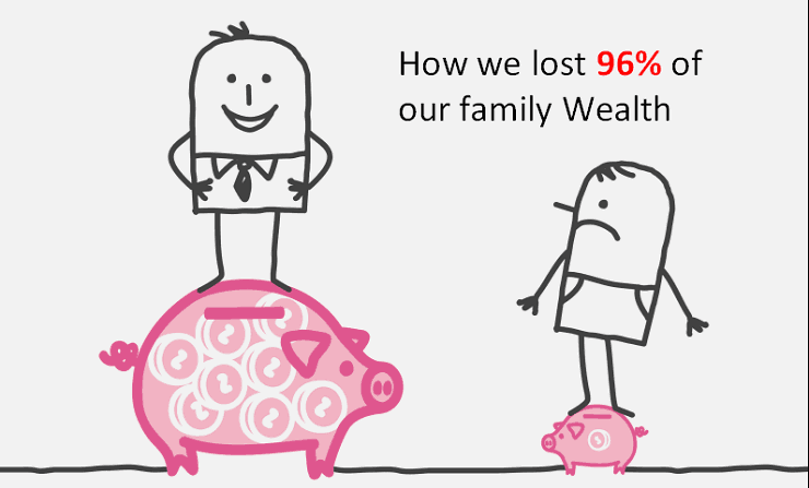 How a person lost 96% of his family wealth and become middle class from being RICH