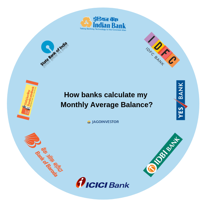 how banks calculate my monthly average balance?