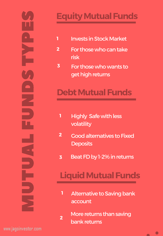 Various types of mutual funds