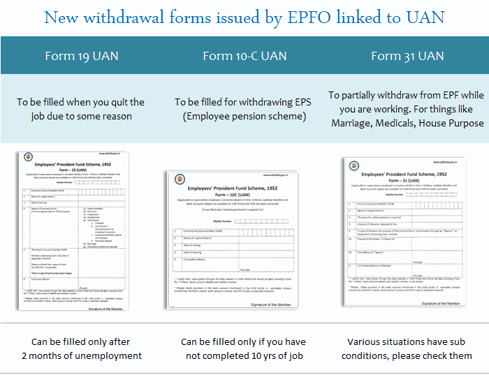 new epf withdrawal forms