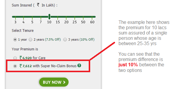 religare care review - super no claim bonus