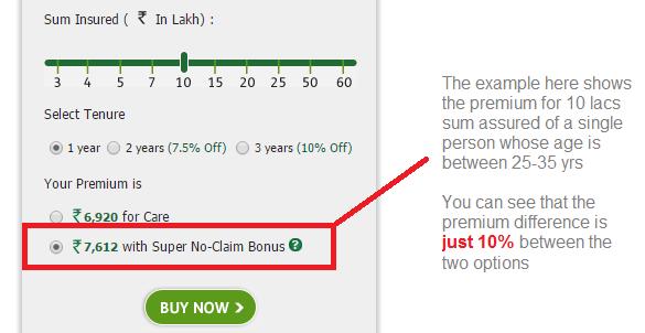 religare care review - super no claim bonus